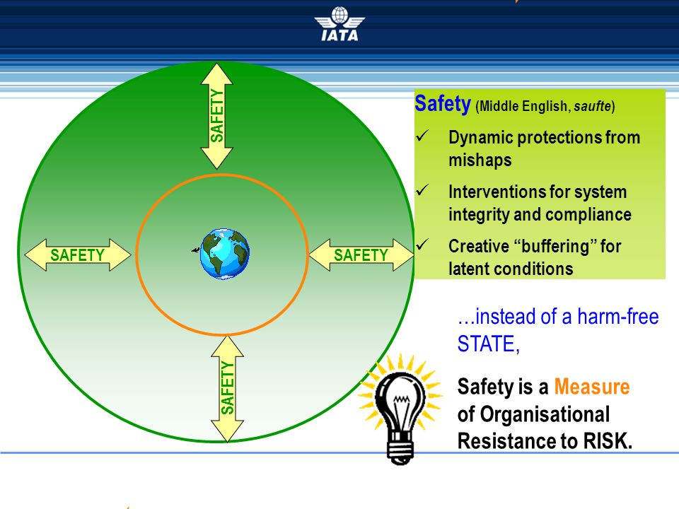 Safety is a Measure of Organisational Resistance to RISK.