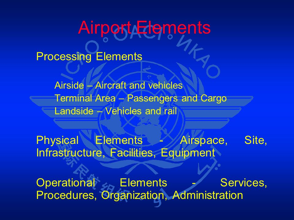 Airport ElementsProcessing Elements. Airside – Aircraft and vehicles. Terminal Area – Passengers and Cargo.