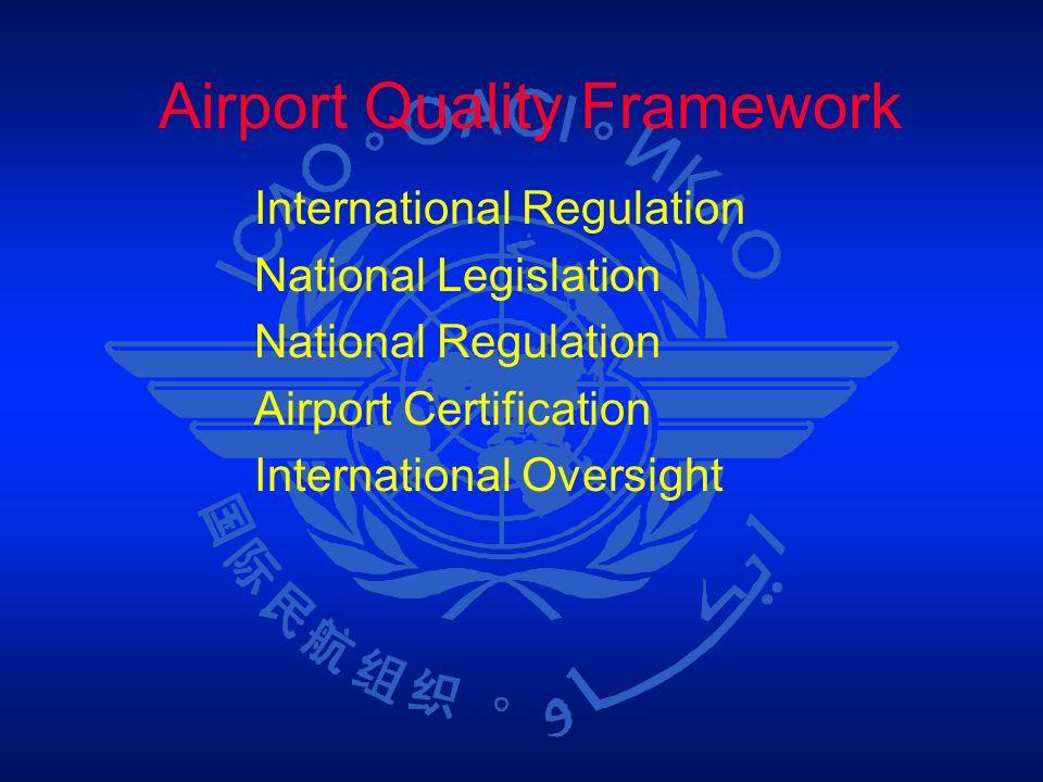 Airport Quality Framework