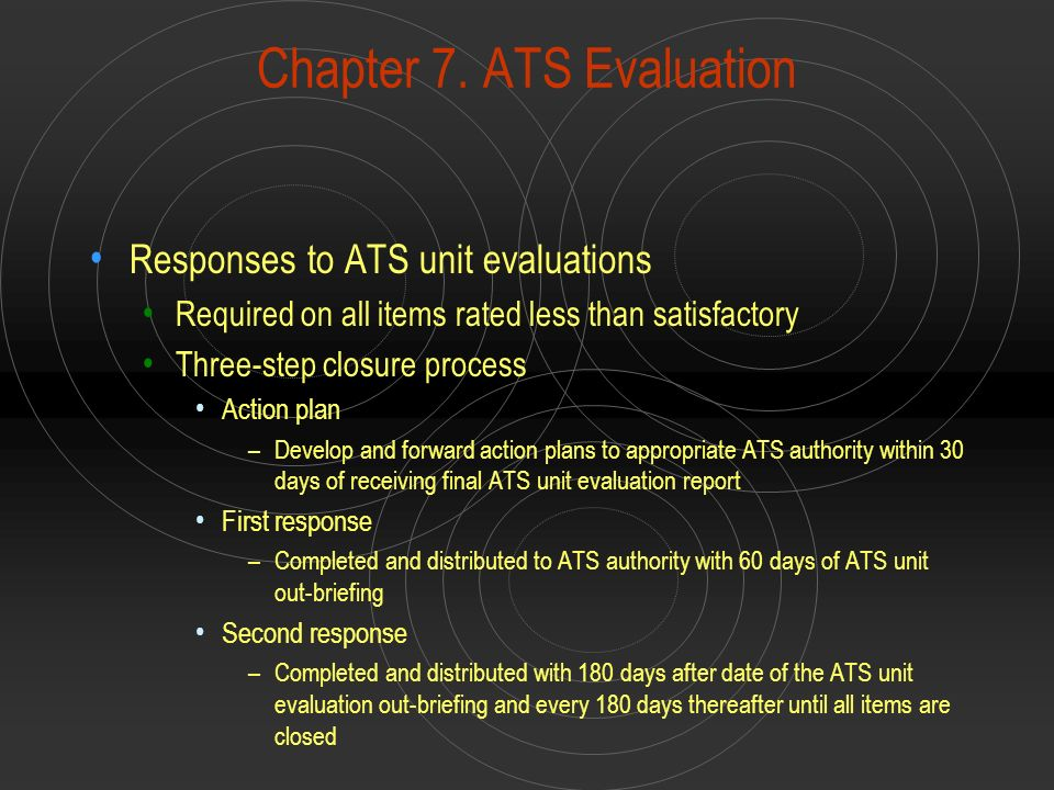 Chapter 7. ATS Evaluation