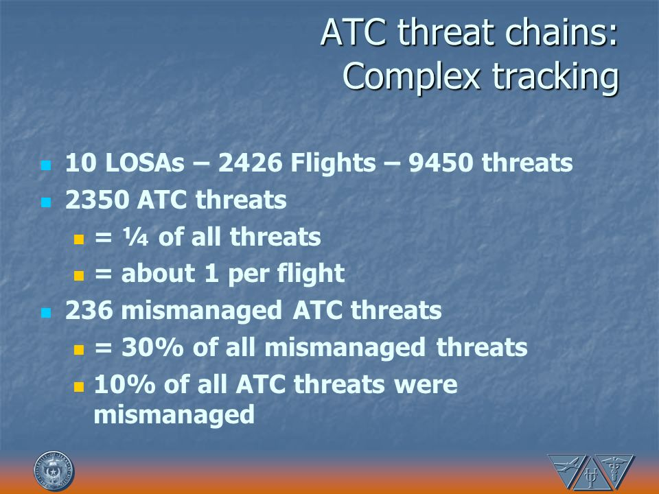 ATC threat chains: Complex tracking