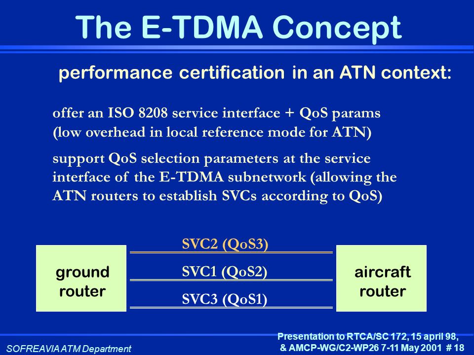 performance certification in an ATN context: