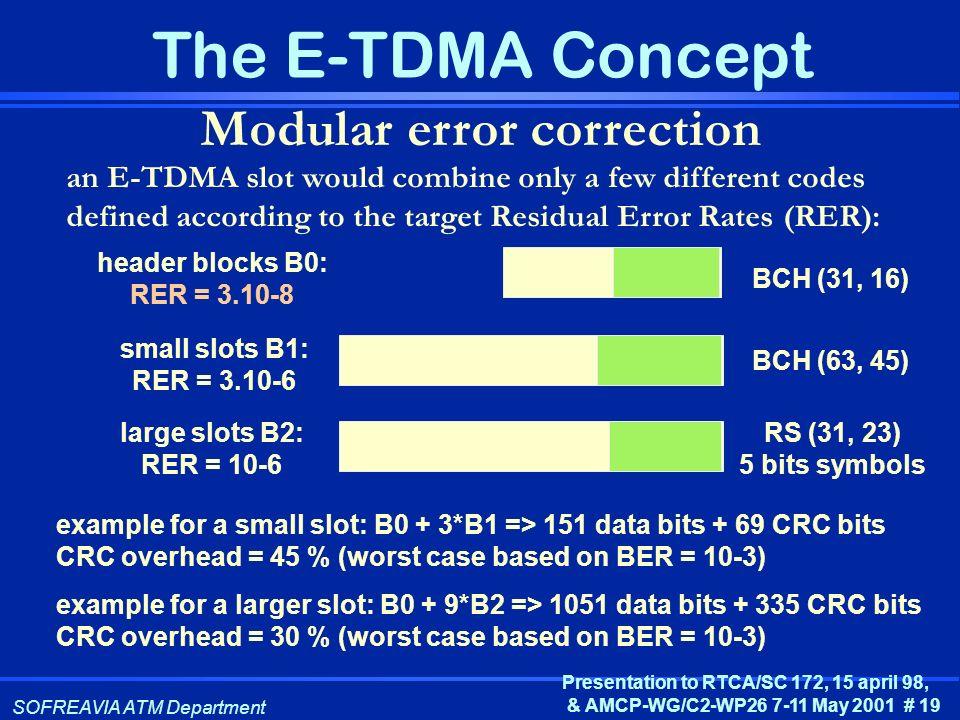 Modular error correction