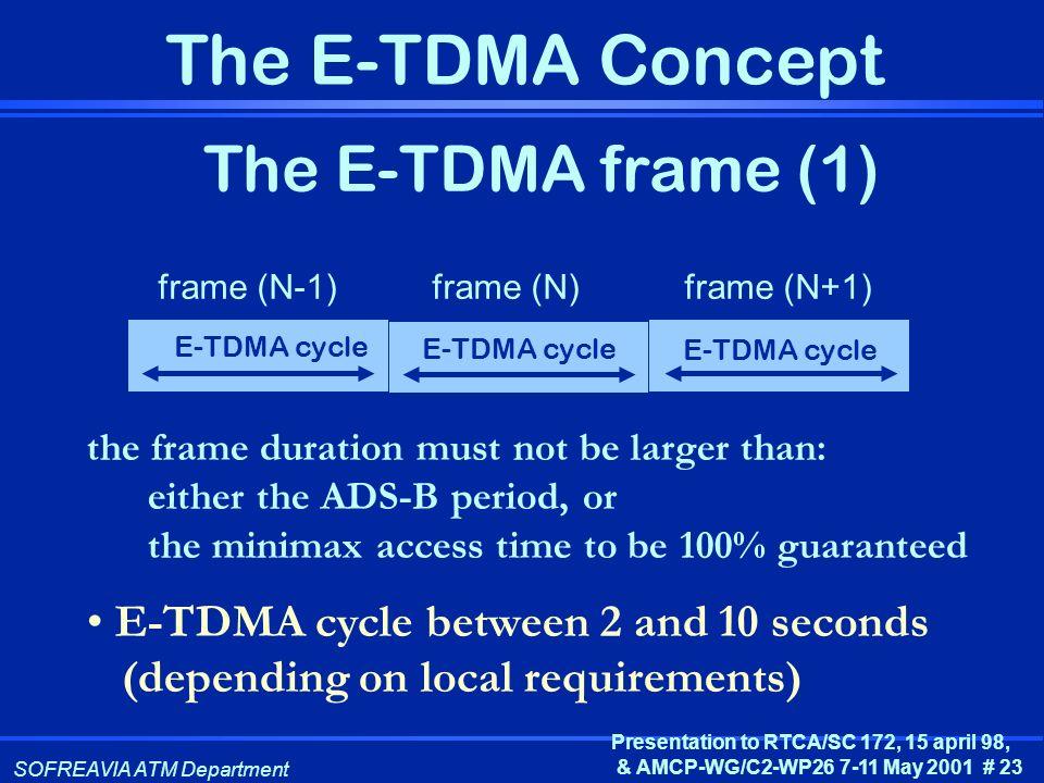 The E-TDMA frame (1) frame (N-1) frame (N) frame (N+1) E-TDMA cycle. E-TDMA cycle.