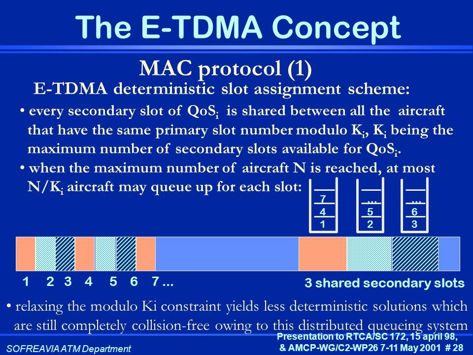 MAC protocol (1) E-TDMA deterministic slot assignment scheme: