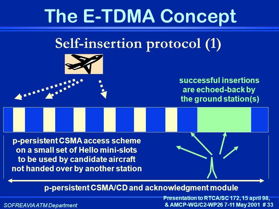 Self-insertion protocol (1)