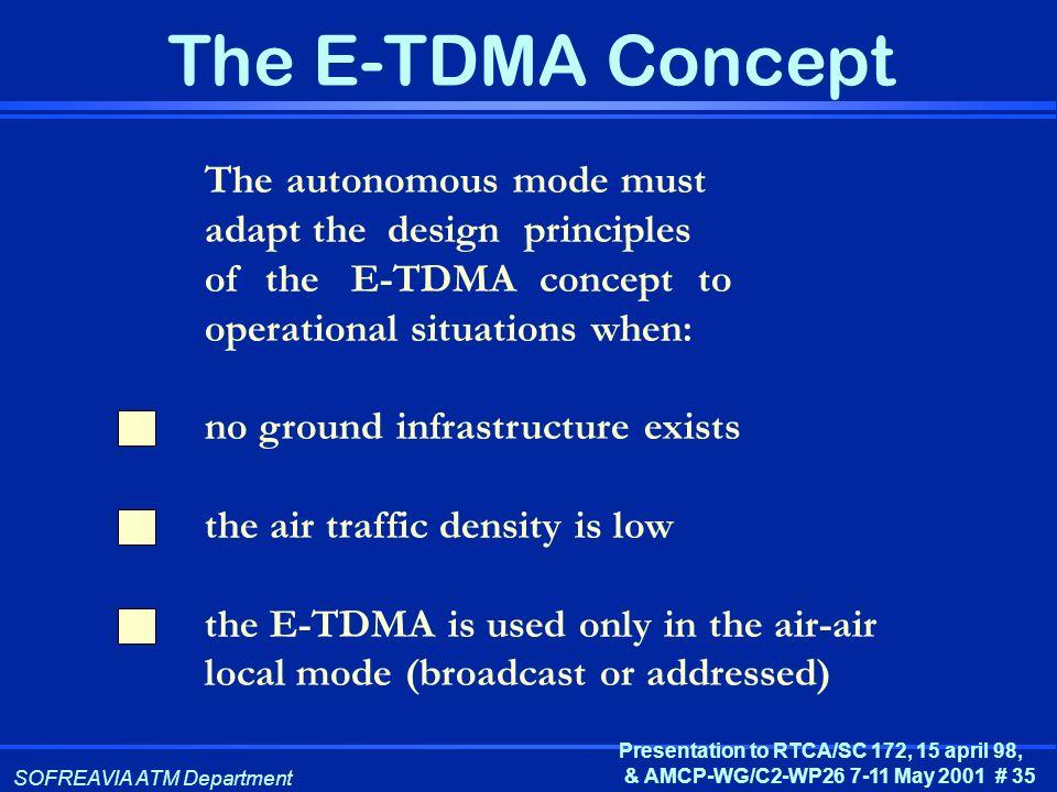 The autonomous mode must