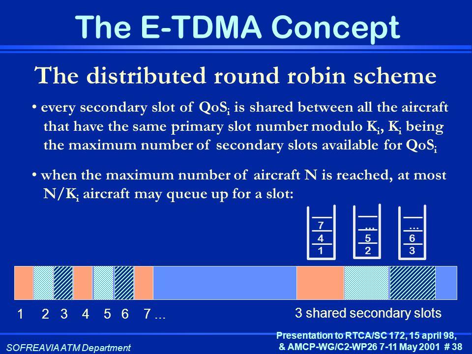 The distributed round robin scheme