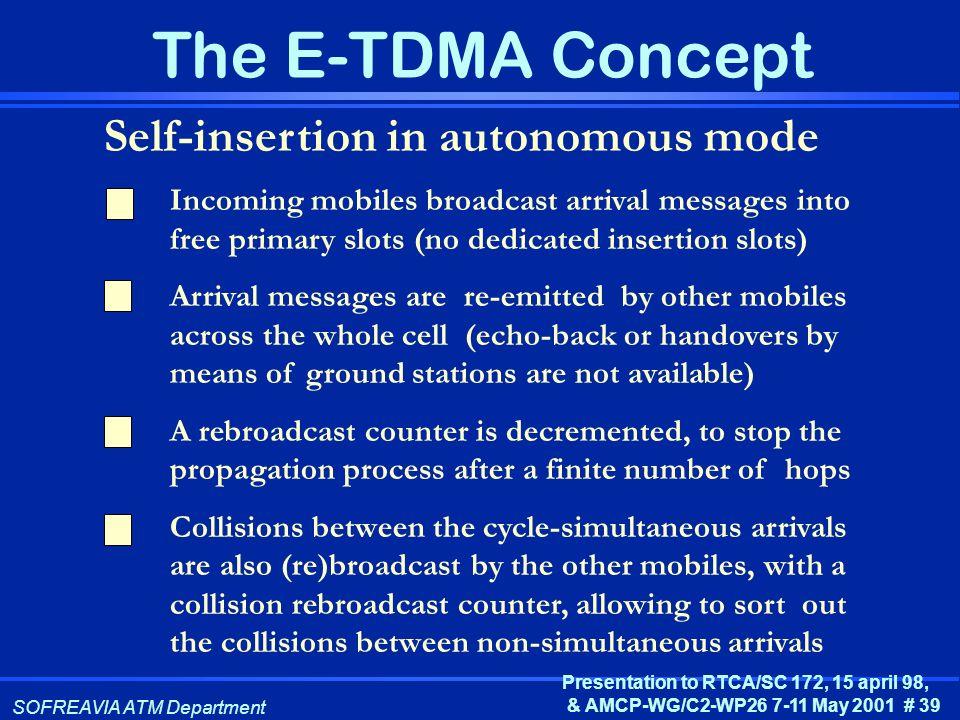 Self-insertion in autonomous mode