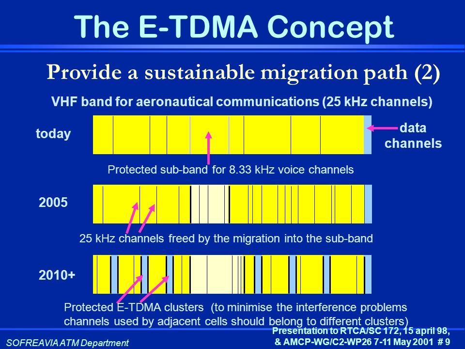 Provide a sustainable migration path (2)