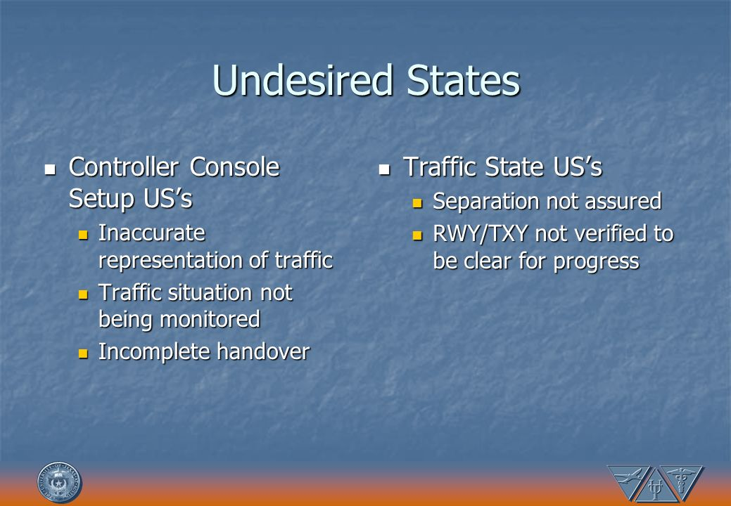 Undesired States Controller Console Setup US's Traffic State US's