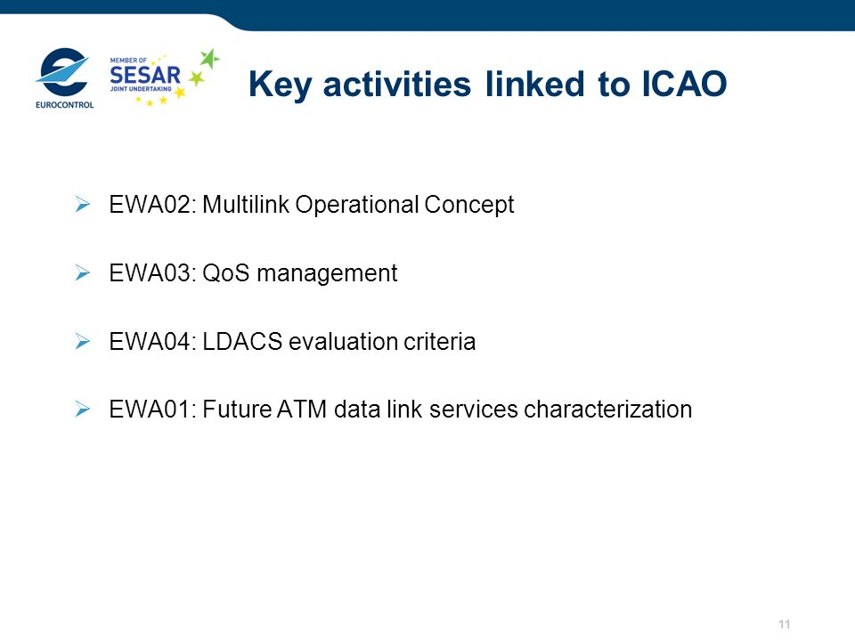 Key activities linked to ICAO