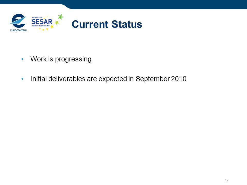 Current Status Work is progressing
