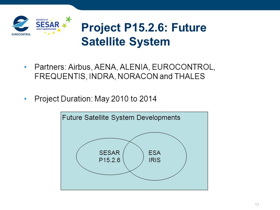 Project P15.2.6: Future Satellite System