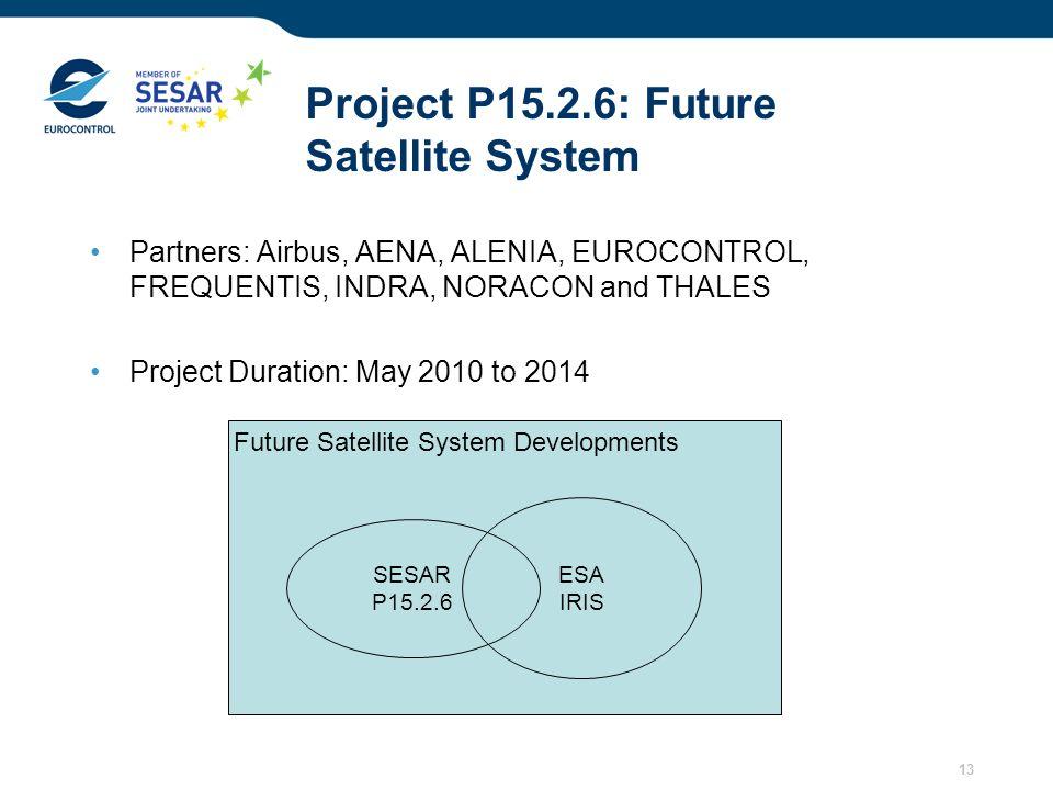 Project P15.2.6: Future Satellite System