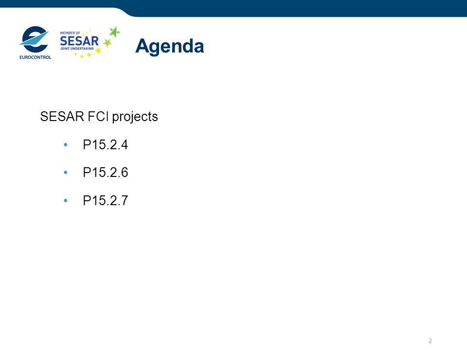 Agenda SESAR FCI projects P15.2.4 P15.2.6 P15.2.7