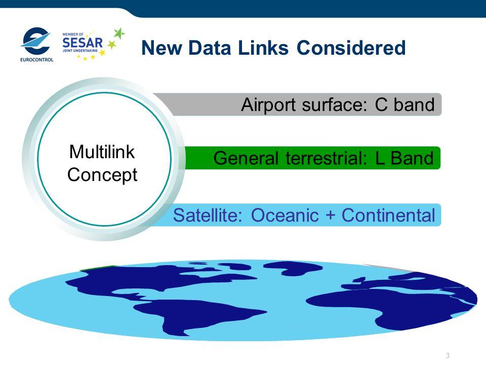 New Data Links Considered