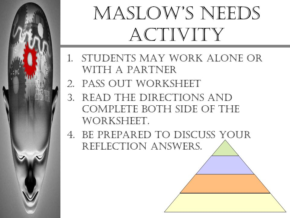 Maslow's Needs activity