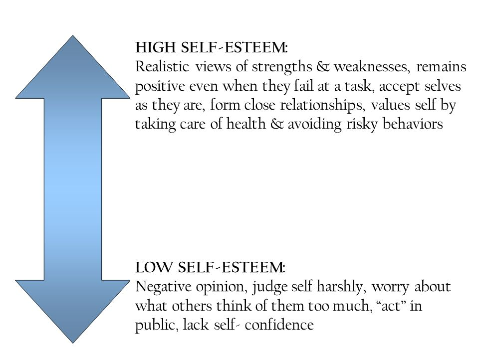 high self esteem a negative impact on So a person with high self-esteem believes they are a good person they can  recognize  someone with low self-esteem has negative feelings about  themselves,  here are just a few ways that low self-esteem can affect mental  health and.