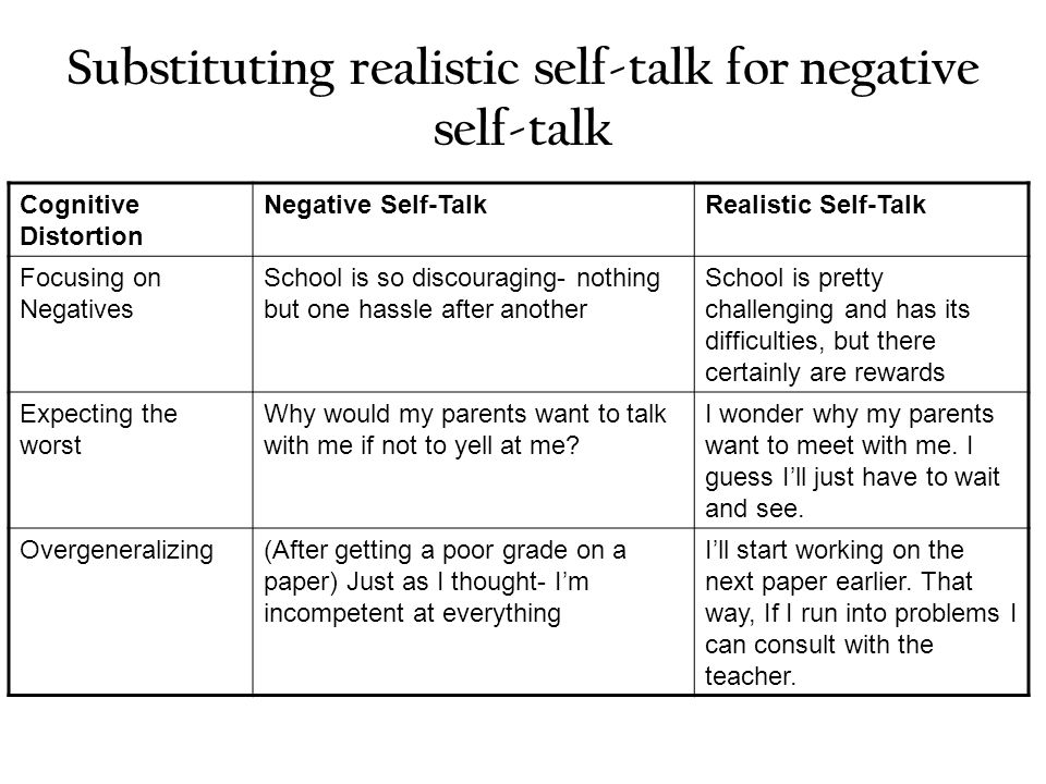Personality Self Esteem Ppt Download