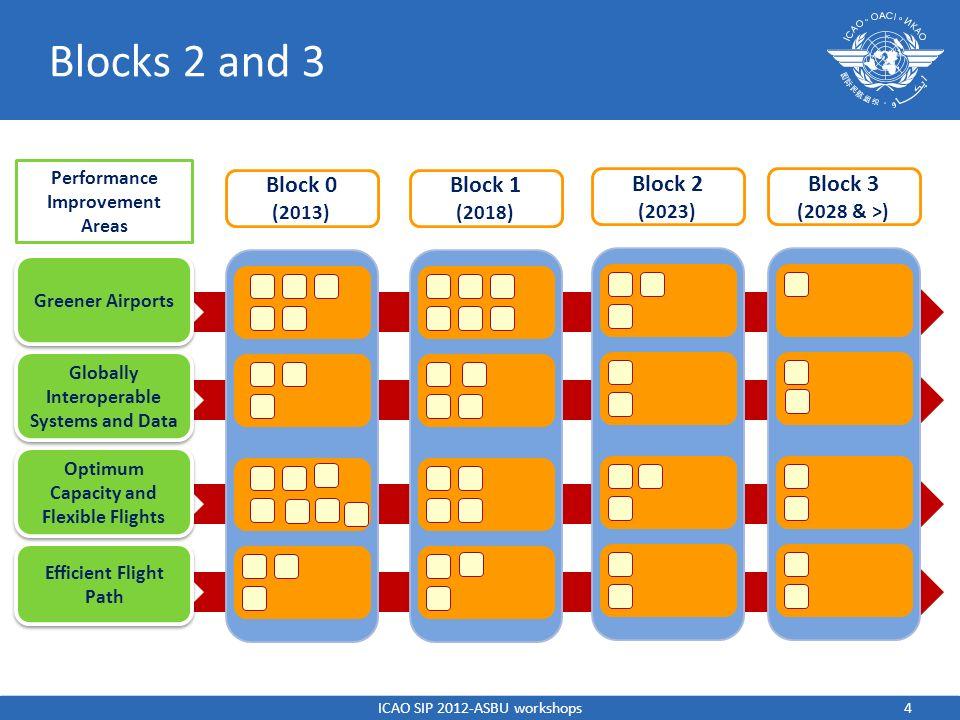 Blocks 2 and 3 Block 0 Block 1 Block 2 Block 3 (2013) (2018) (2023)