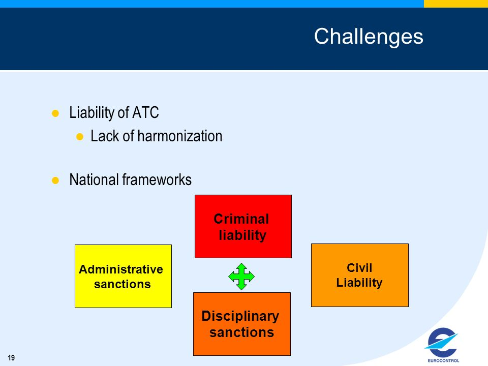 Challenges Liability of ATC Lack of harmonization National frameworks