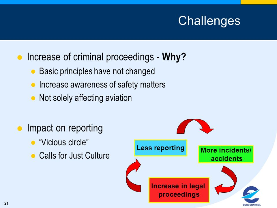 Challenges Increase of criminal proceedings - Why Impact on reporting