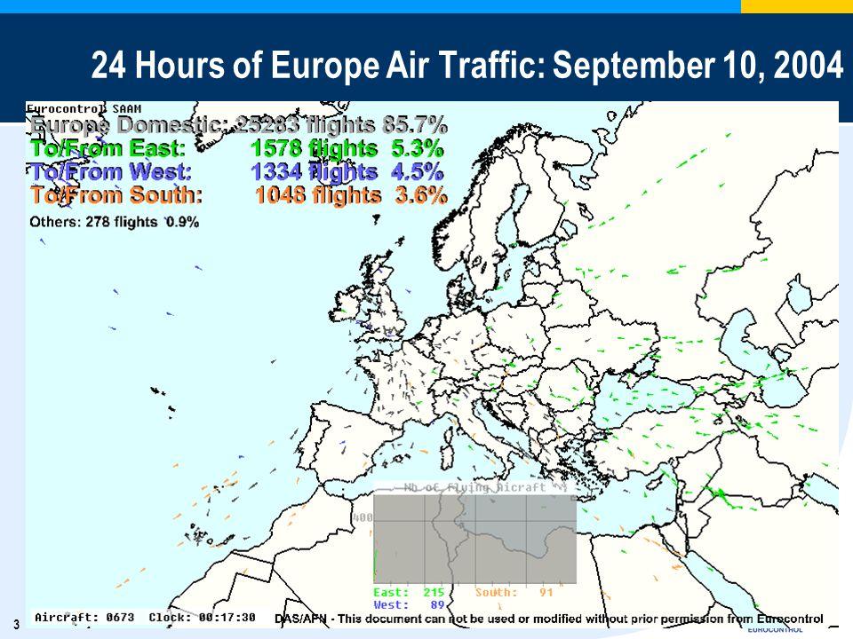 24 Hours of Europe Air Traffic: September 10, 2004