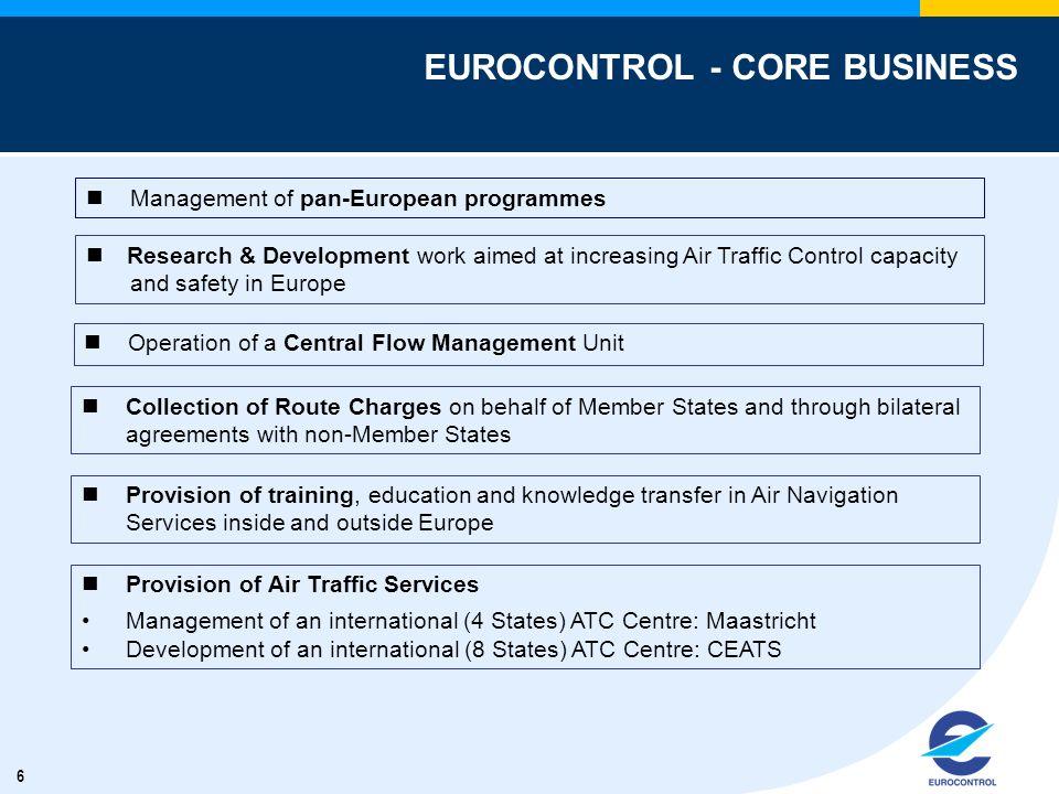 EUROCONTROL - CORE BUSINESS
