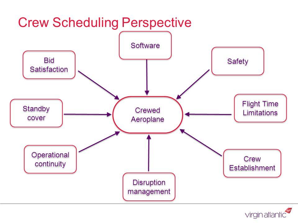 Crew Scheduling Perspective
