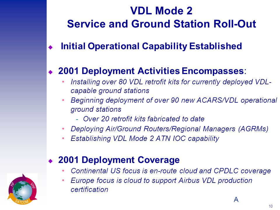VDL Mode 2 Service and Ground Station Roll-Out