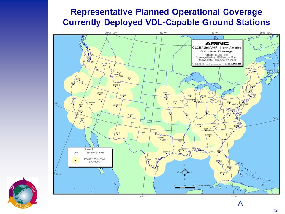 Representative Planned Operational Coverage