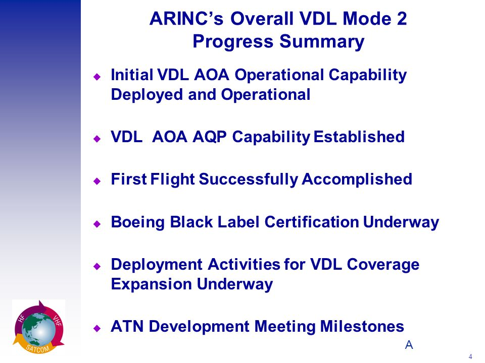 ARINC's Overall VDL Mode 2 Progress Summary