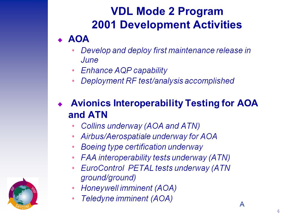 VDL Mode 2 Program 2001 Development Activities