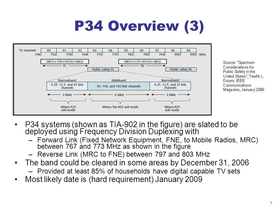 P34 Overview (3) P34 systems (shown as TIA-902 in the figure) are slated to be deployed using Frequency Division Duplexing with.
