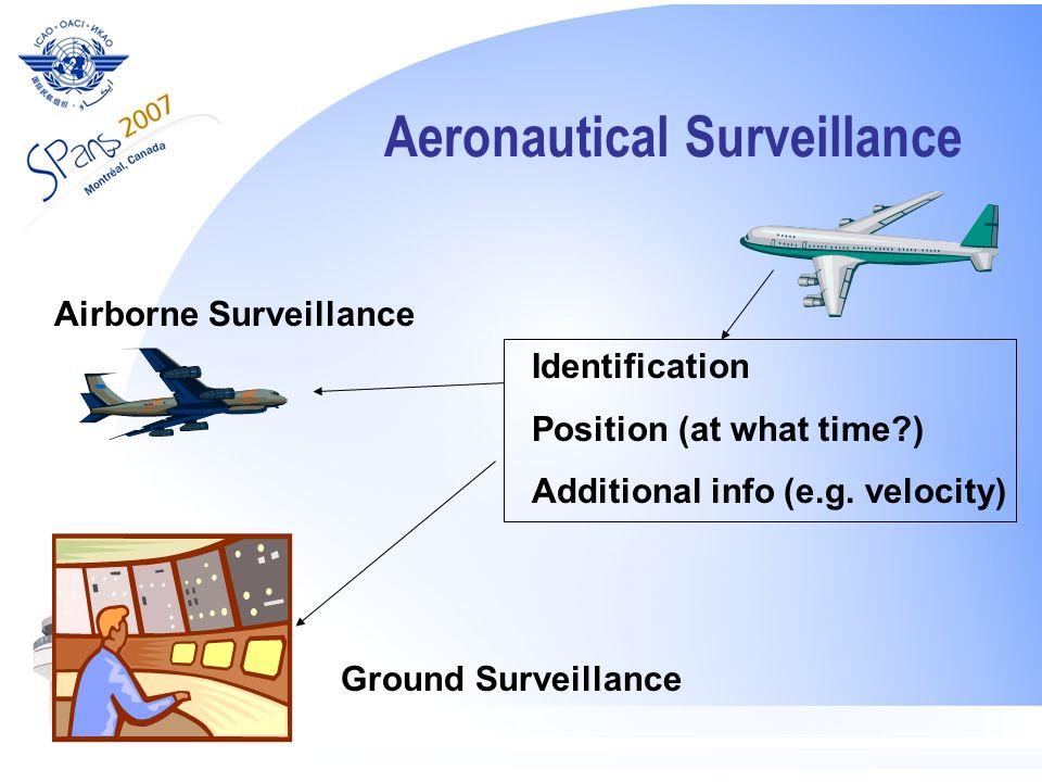 Aeronautical Surveillance