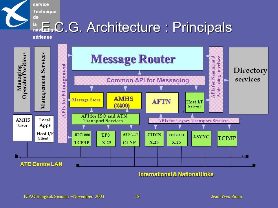 E.C.G. Architecture : Principals