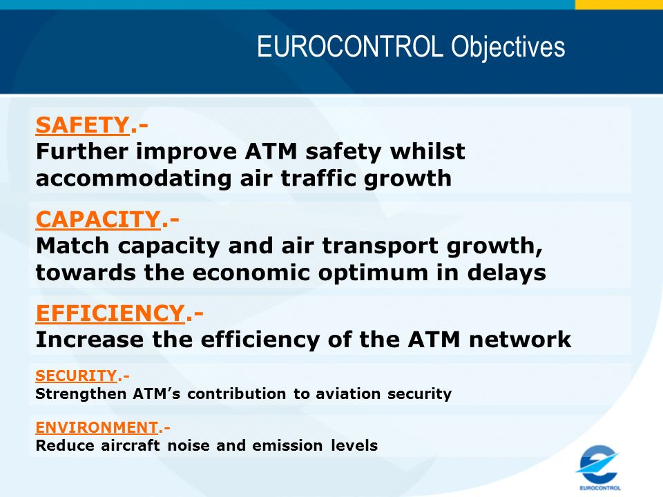 EUROCONTROL Objectives