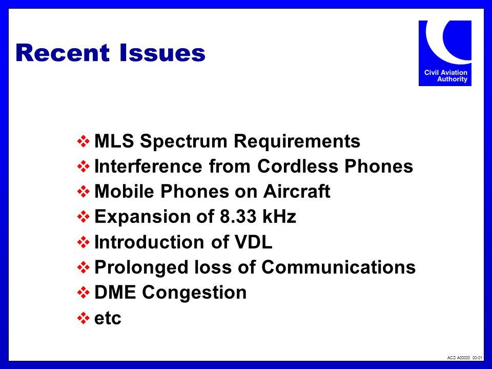 Recent Issues MLS Spectrum Requirements
