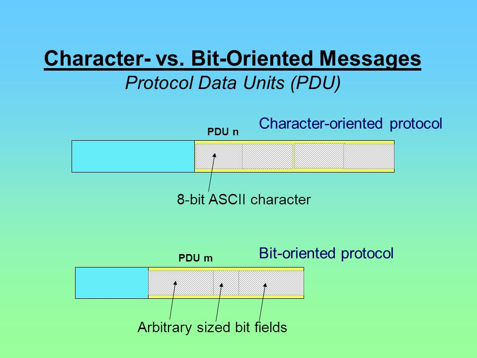 Character- vs. Bit-Oriented Messages