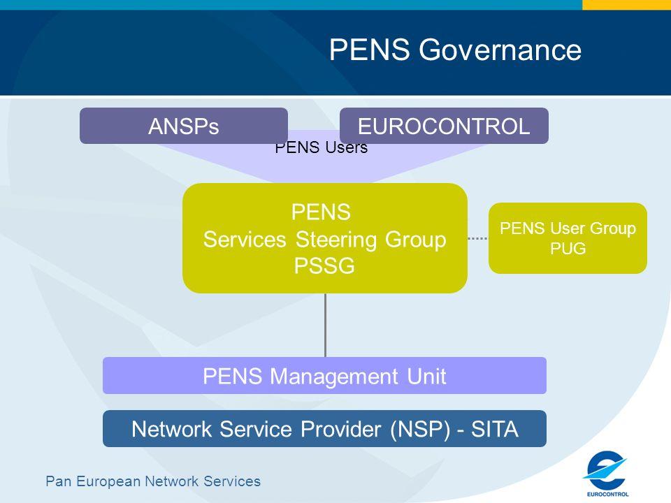 PENS Governance PENS Services Steering Group PSSG