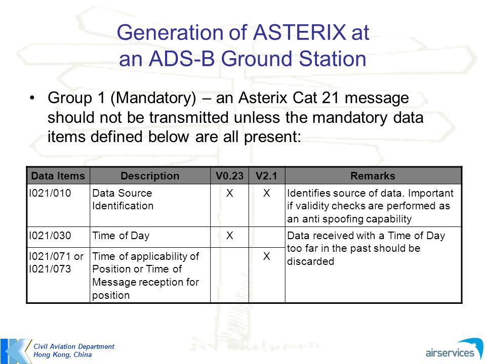 Generation of ASTERIX at an ADS-B Ground Station