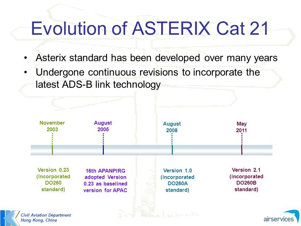 Evolution of ASTERIX Cat 21