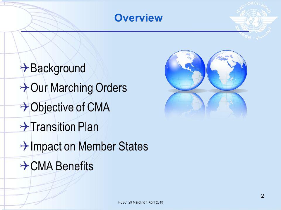 Impact on Member States CMA Benefits