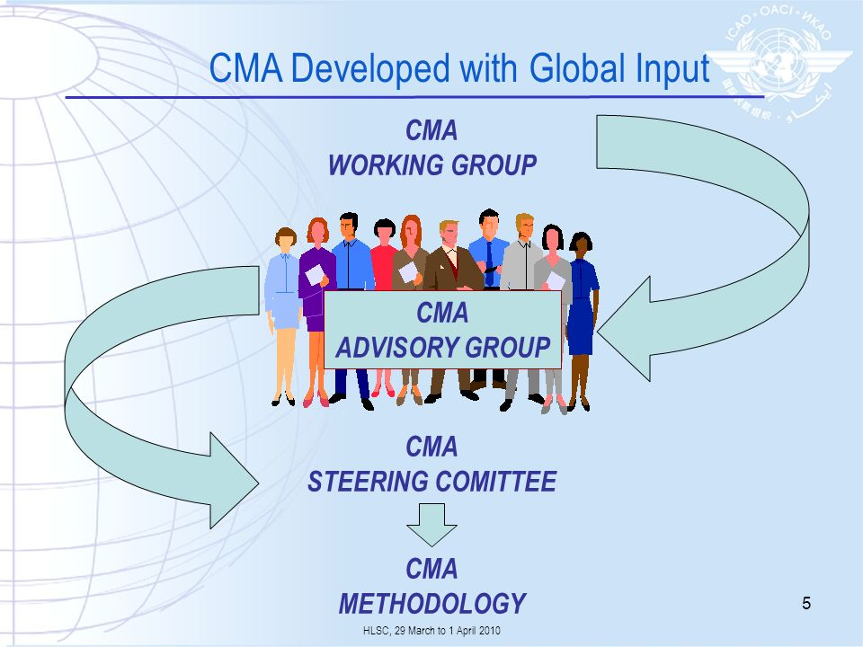 CMA Developed with Global Input