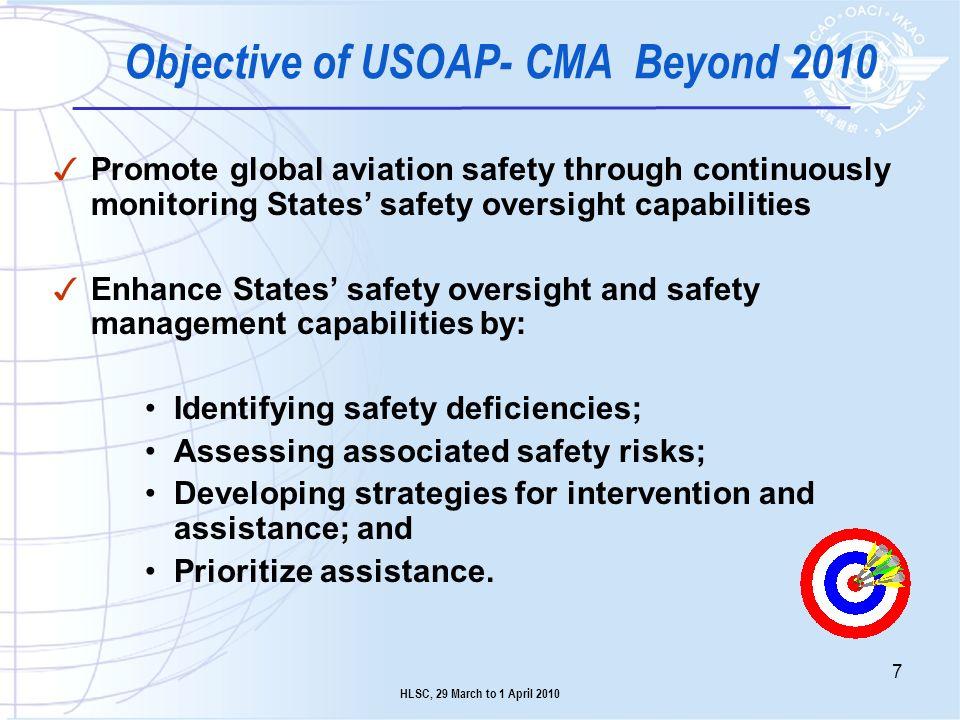 Objective of USOAP- CMA Beyond 2010
