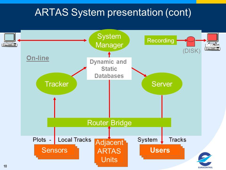ARTAS System presentation (cont)