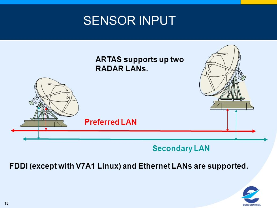 SENSOR INPUT ARTAS supports up two RADAR LANs. Preferred LAN