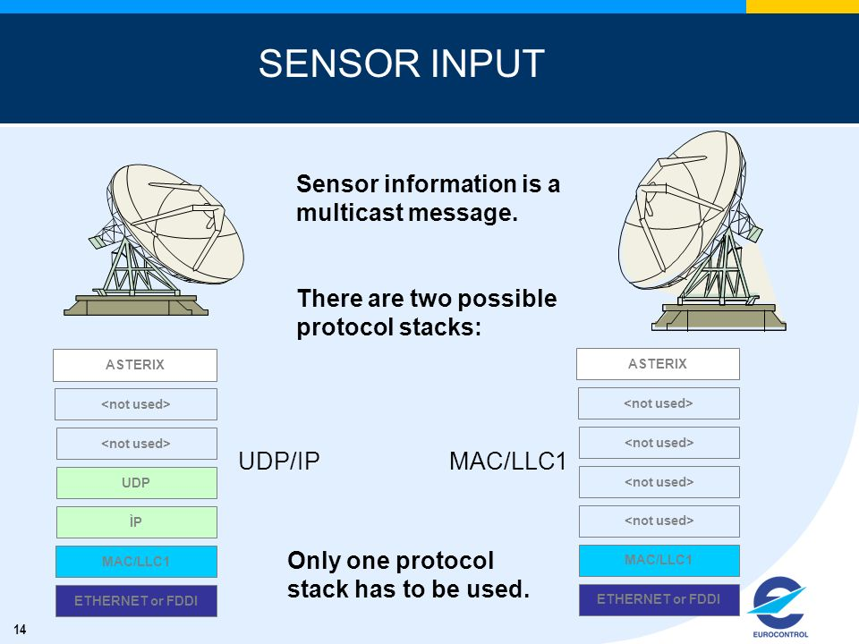SENSOR INPUT Sensor information is a multicast message.