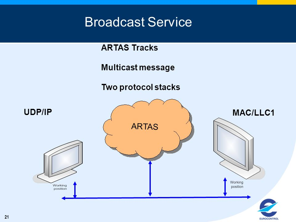 Broadcast Service ARTAS Tracks Multicast message Two protocol stacks